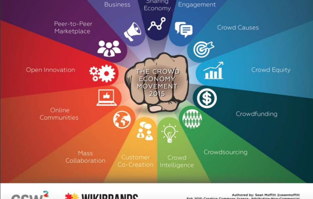Defining the Crowd Economy Landscape – How The 14 Key Parts of this Sector are Coming Your Way