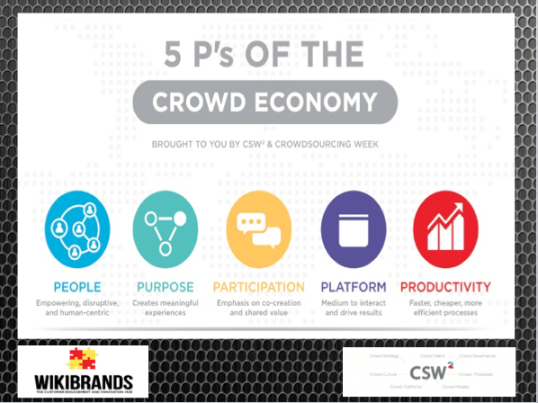 The 5Ps of the Crowd Economy – How to Effectively Lead Crowd Movements