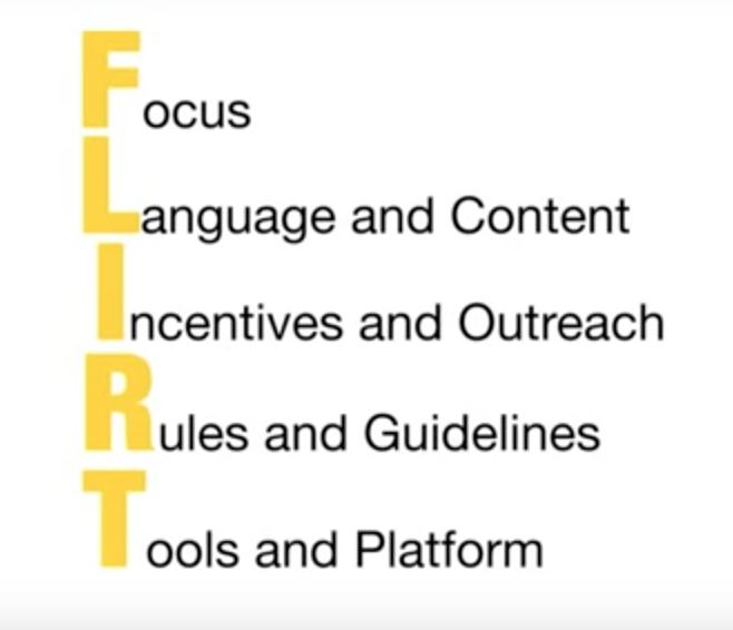FLIRT model – Lead a Wikibrand
