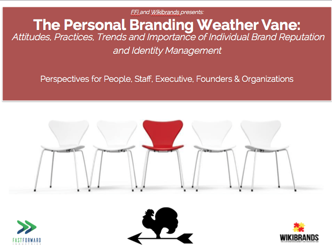 Personal & Employer Branding Weather Vane
