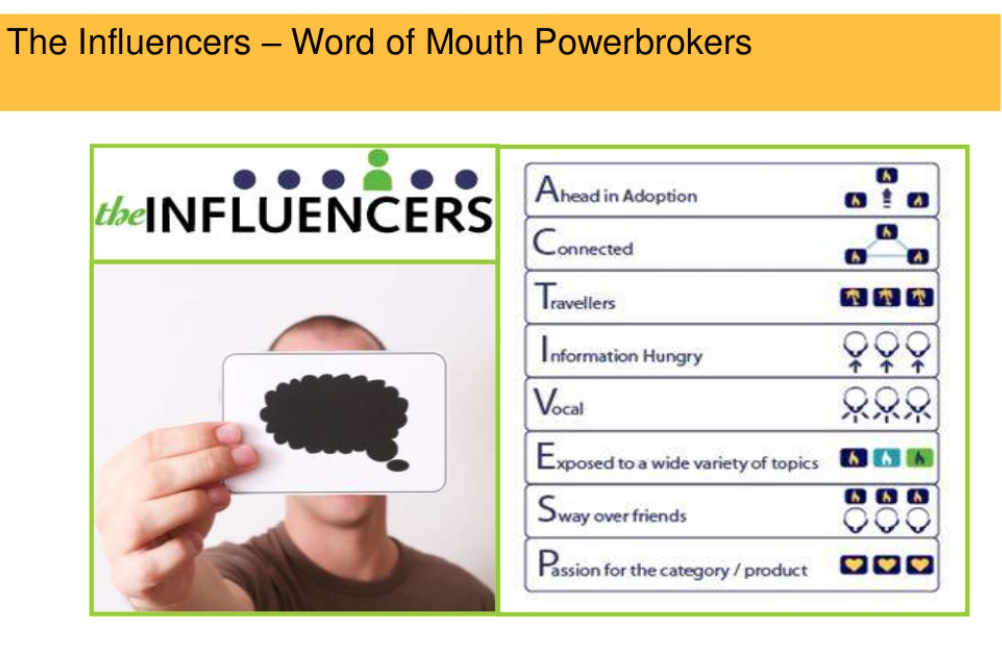 Traits of Key Influencers - ACTIVES-P - Word of Mouth Powerbrokers