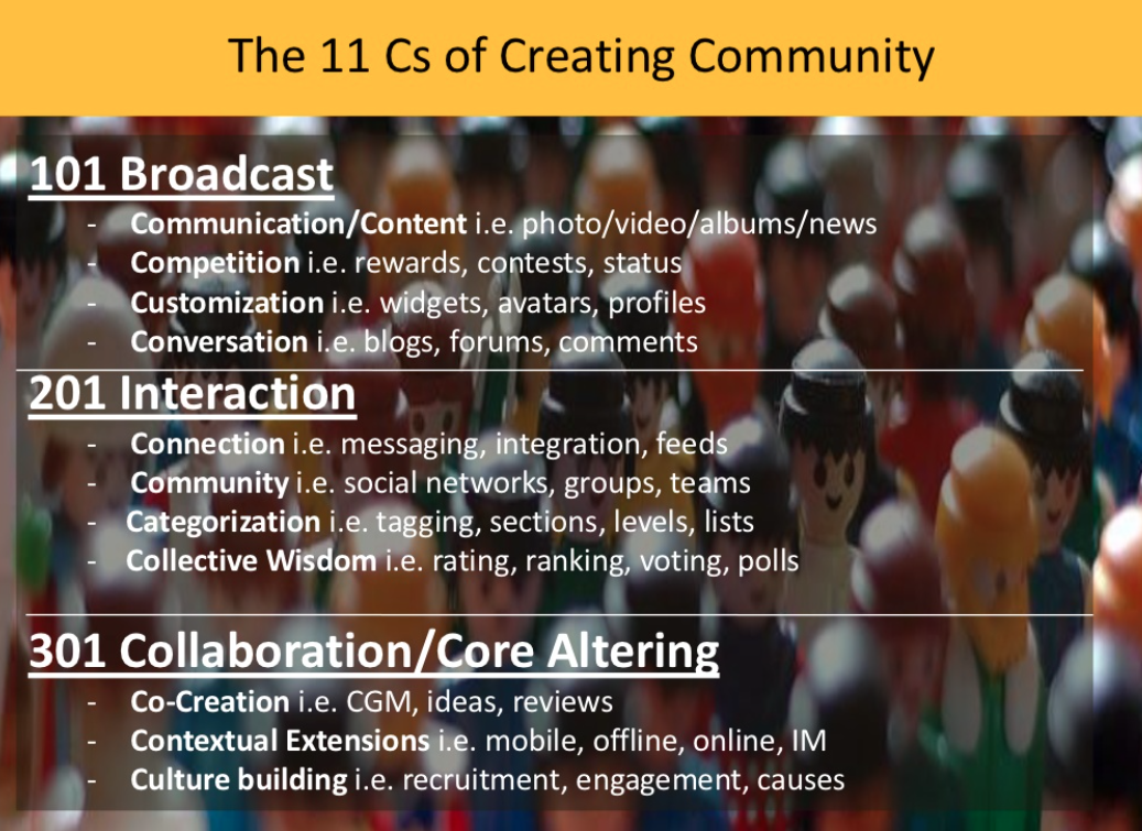 The 11Cs of Community - Tools