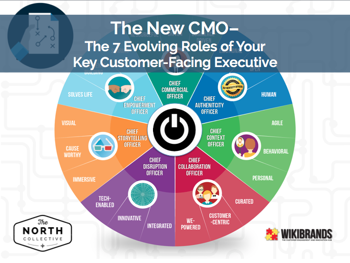 The New CMO – The 7 Evolving Roles of Your Key Customer-Facing Executive
