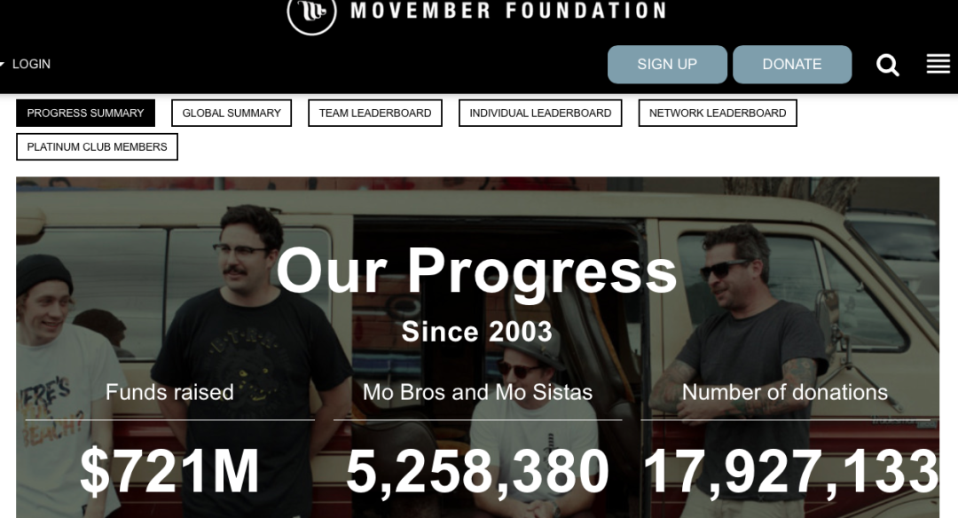 Movember Foundation – Helping Digital, Local Passion and Influencers Change The Face of Men's Health