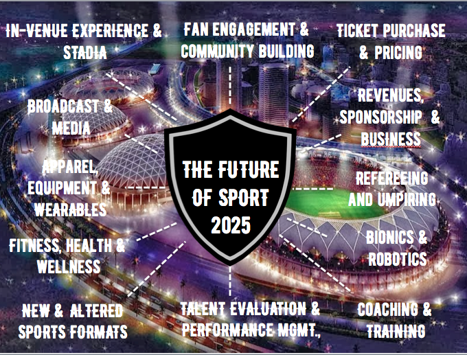 Sports 2025 - The Future of Sport - 12 Coverage Areas