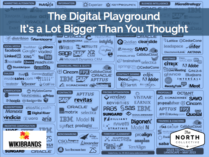 The Digital Playground – It's a Lot Bigger Than You Thought