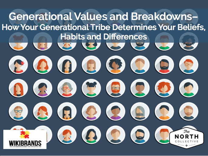Generational Values and Breakdowns – How Your Generational Tribe Determines Your Beliefs, Habits and Differences