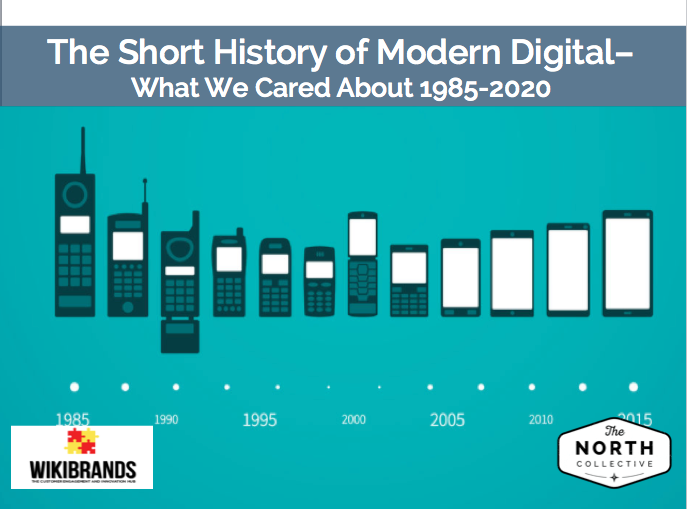 The Short History of Modern Digital – What Did We Care About (1985-2020)